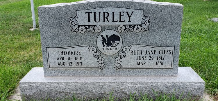 Do We Have Theodore's Death Date Wrong?